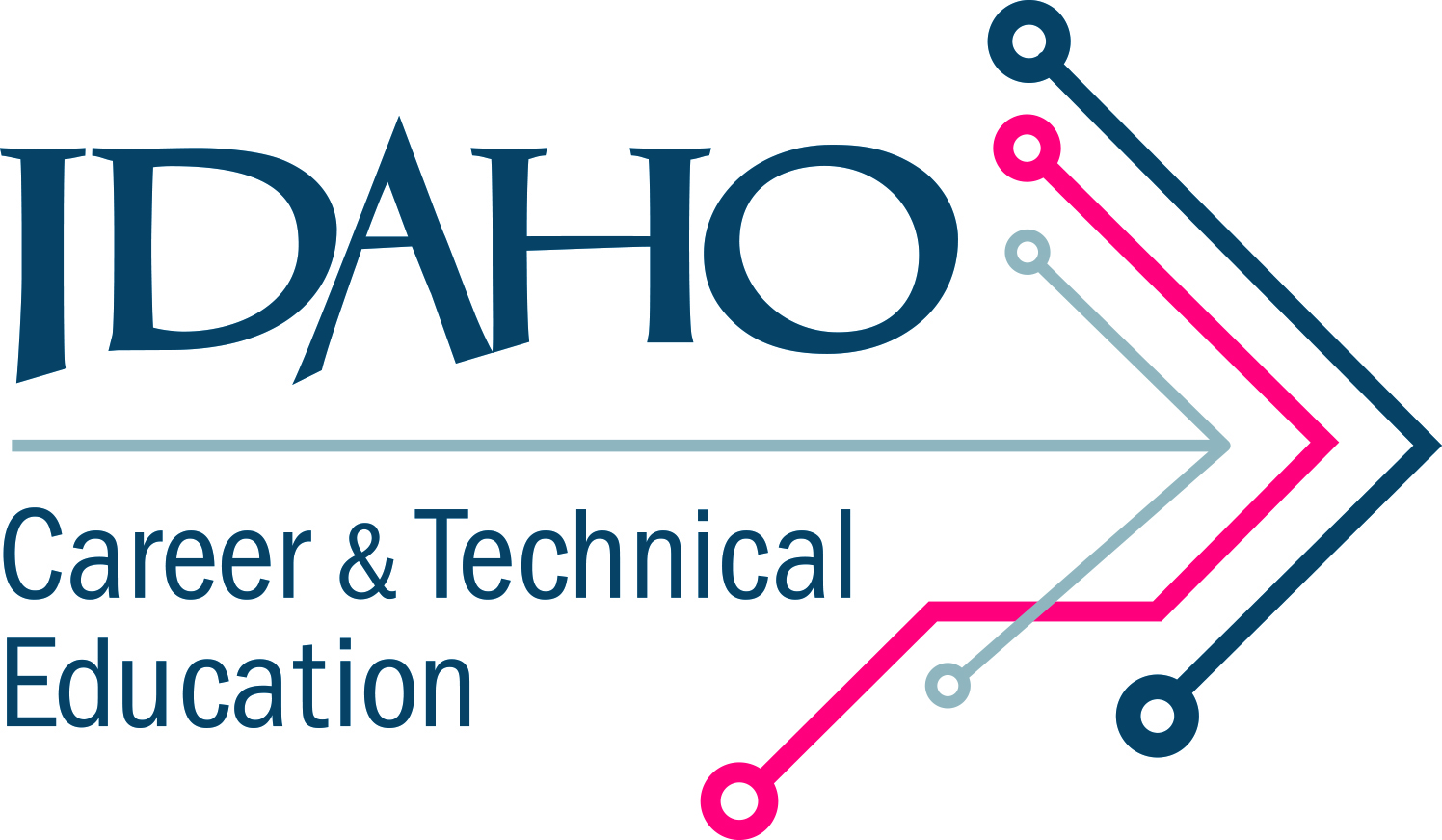 Idaho Career & Technical Education